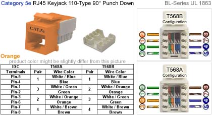 rj tb wiring diagram rj image wiring diagram t568b coupler wiring diagram t568b trailer wiring diagram for on rj45 t568b wiring diagram