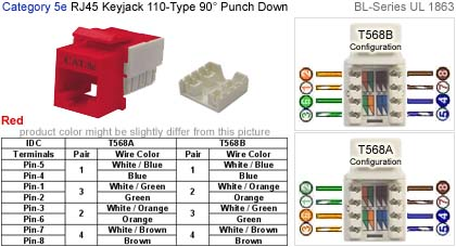 cat 5e wiring diagram b cat wiring diagrams keyjack rj45 110 type punch down bl series c5e 603 red detail cat e wiring diagram b