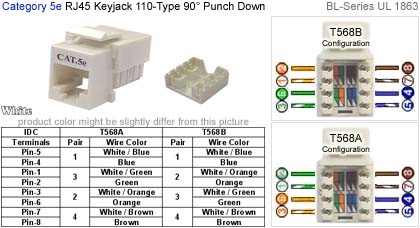 rj45 keyjack 110 type punch down 90 degree bl series cat 5e cat5e keystone jack wiring a or b cat5e keystone jack wiring diagram