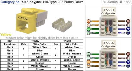 cat 5e wiring diagram on cat images free download wiring diagrams Rj45 Jack Wiring Diagram cat 5 keystone jack wiring diagram officail cat 5e wiring diagram cat5e connector wiring rj45 jack wiring diagram