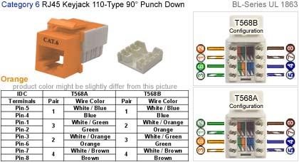 rj45 keyjack 110 type punch 90 degree bl series cat 6