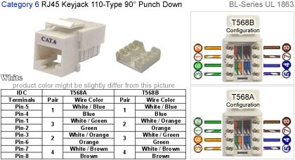 keyjack rj45 110 type punch down xxx bl series c6 xxx703 white detail rj45 keyjack 110 type punch down 90 degree bl series cat 6 rj45 keystone jack wiring diagram at crackthecode.co