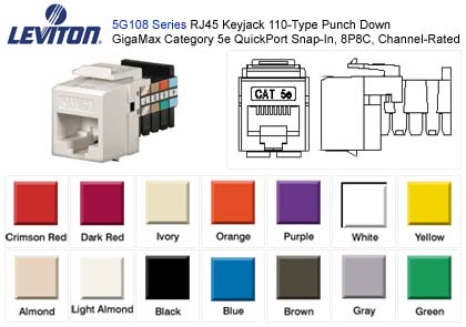 RJ45 Keyjack 110 type Punch Down 90degree Leviton Cat5e – Leviton Rj45 Jack Wire Diagram