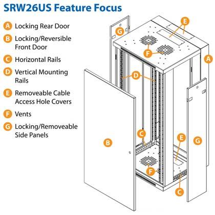 Wall Mount Cabinet Tripp Lite Smartrack Srw26us