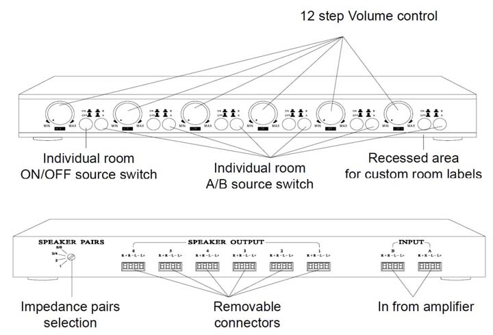 Speaker Selector Xxx Generic Oem Dssv W Layout on Russound Wiring Diagram