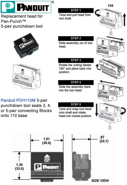 Stunning Punch Down Block Wiring Diagram Gallery - Electrical ...