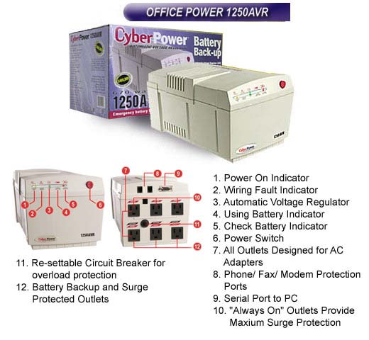 UPS-CP-AVR-1500 - CyberPower UPS (Cyber Power Battery Backup