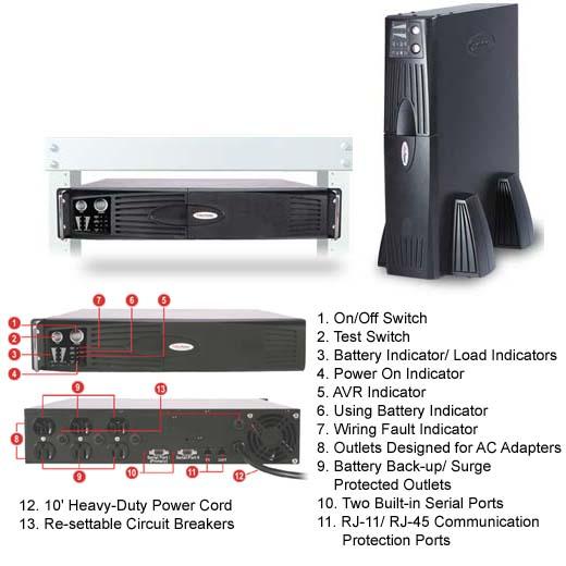 UPS-CP-AVR-1500-R - CyberPower UPS (Cyber Power Battery